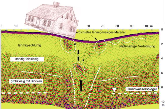 Größenverhältnis EFH - Einbruchstruktur durch Subrosion