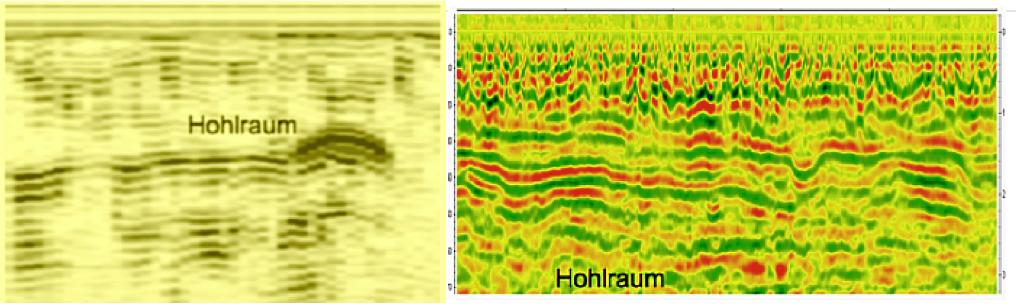 Bodenradar, Radargramm über Hohlräumen, Diffraktion