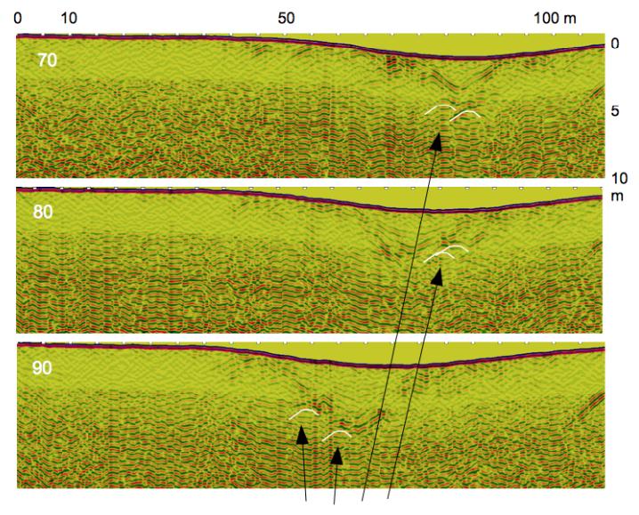 Bodenradar Radargramme, vermutete Hohlräume in Subrosionszone